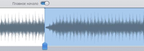 обрізати музику онлайн