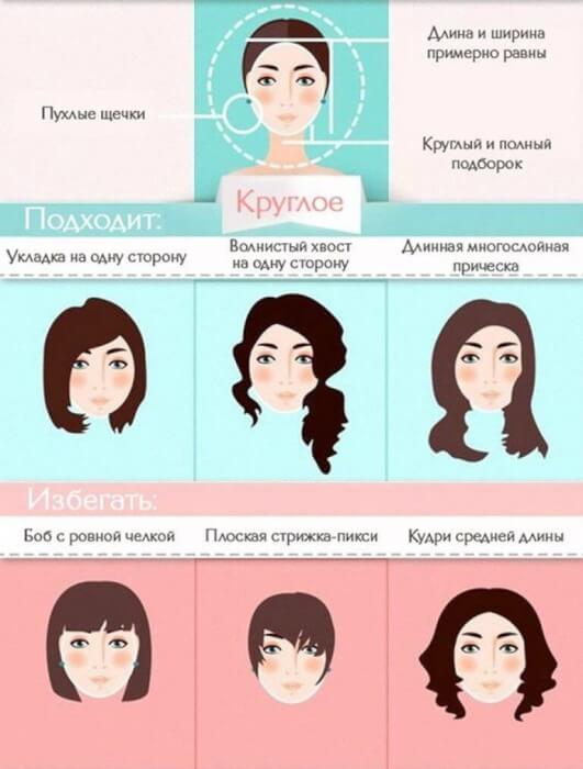 підбір зачіски онлайн