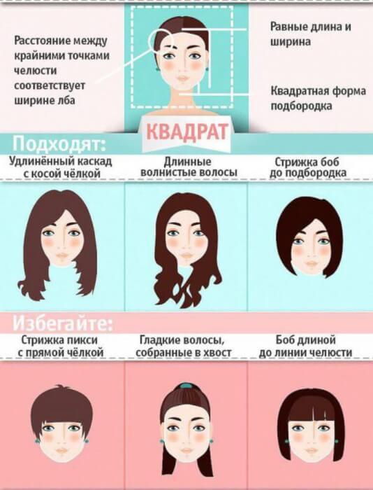 підбір зачісок по фотографії безкоштовно онлайн