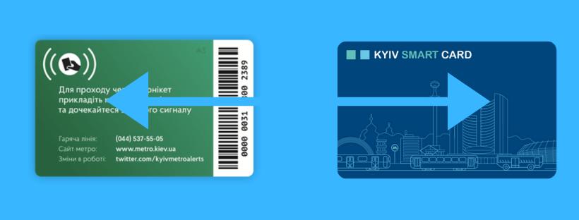 проїздні в Києві