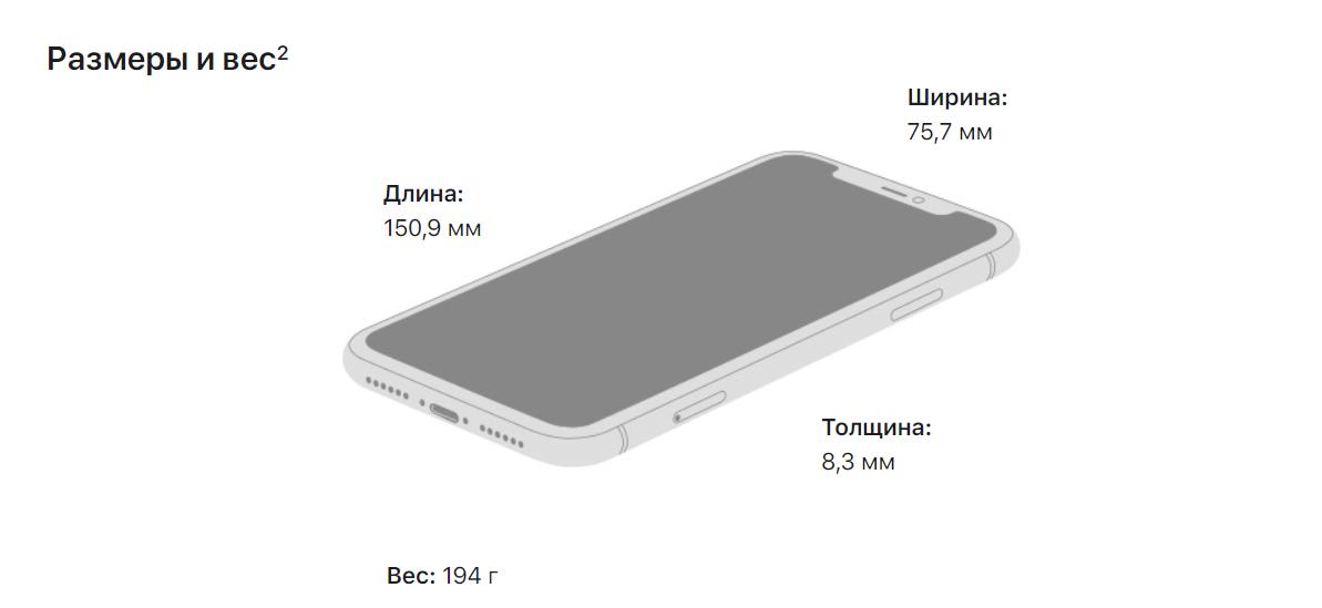 як перевірити айфон на оригінальність