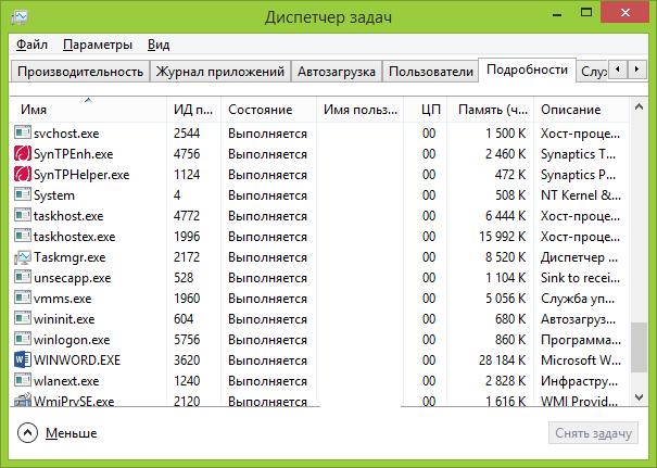 Процеси в диспетчері завдань Windows